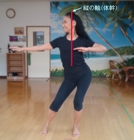 フラダンスの基本姿勢